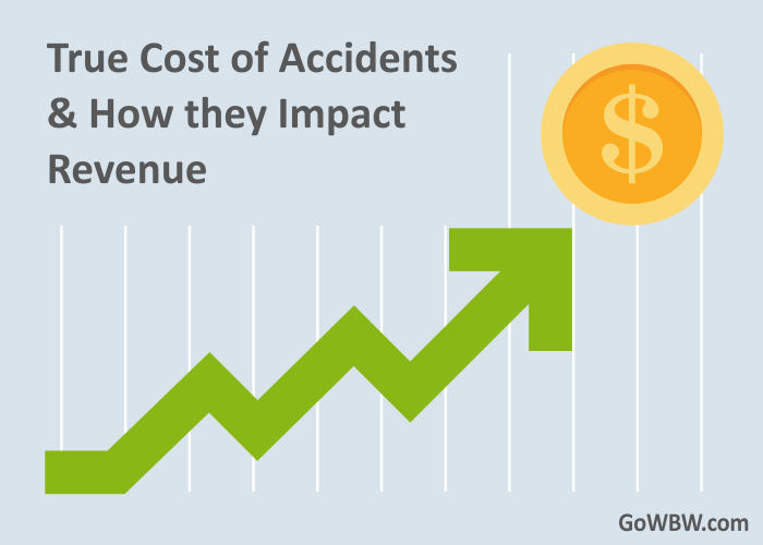 The True Cost of Accidents & How They Impact Top Line Revenue